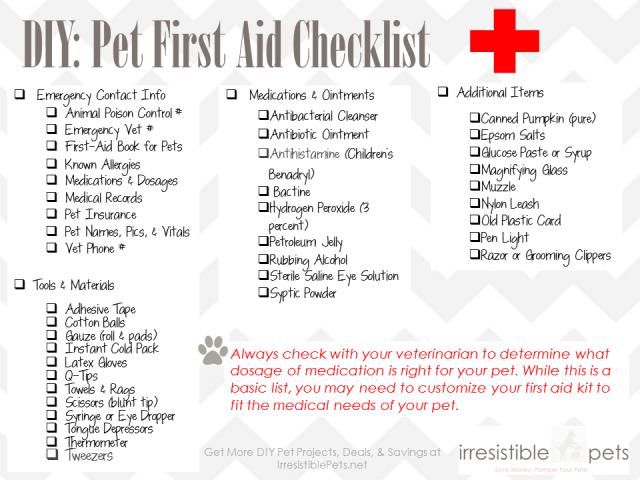 Pet first aid kit supply list